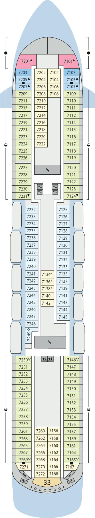 AIDAaura - Deck 7
